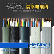 允许弯曲半径ZRC-YHFGR-0.6/1KV硅橡胶电缆
