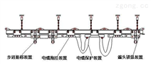 厂家直销DGYB-60型抱刹式电缆拖挂单轨吊